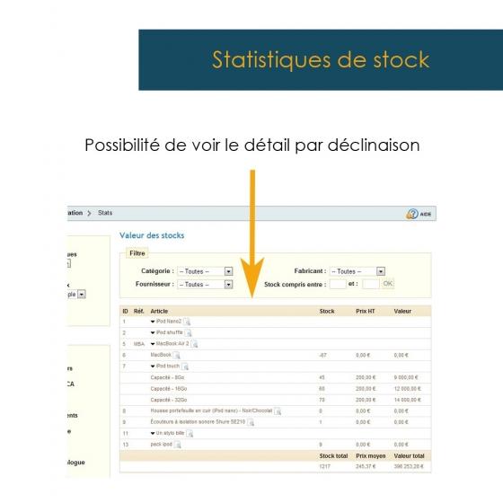 DMU Stock statistics